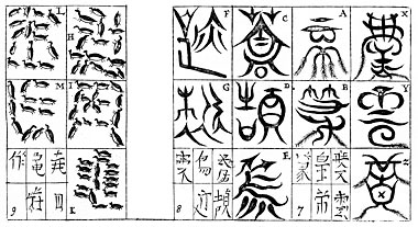 Kircher's depiction of the origin of Chinese characters, from China Illustrata