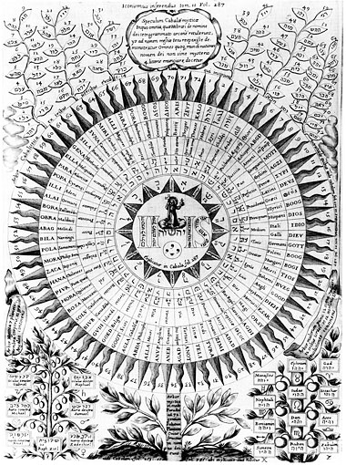 A Kabbalah-inspired illustration by Kircher, from Oedipus Aegyptiacus. Click image to enlarge