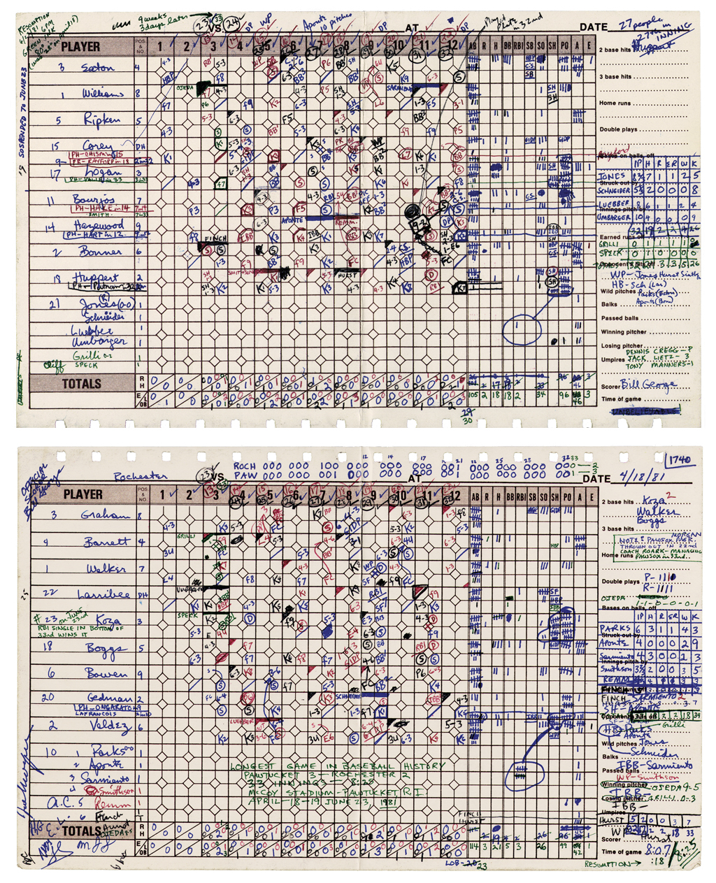 Baseball History Photo Perfect Game Scorecard Cleveland June